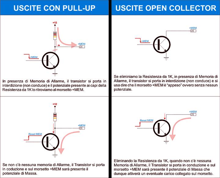 Schema Collegamento Open Collector : Schema rele open collector