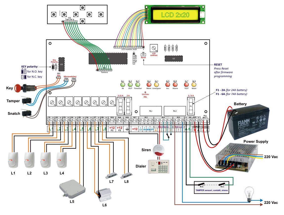 Schema Collegamento Antifurto Filare : Zone burglar alarm control panel centrale antifurto a